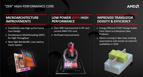 AMD-Zen-High-Performance-Core.jpg