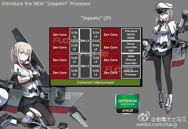 AMD Zen架构 - Zeppelin齐柏林 架构图曝光