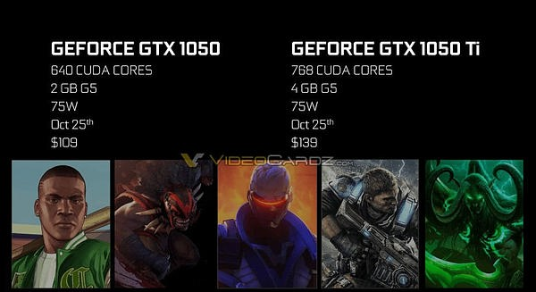 10 月 25 日上市,NVIDIA GeForce GTX 1050 與 GTX 1050 Ti 主打 150 美元以下市場