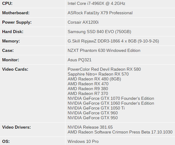 【Anandtech】AMD Radeon RX 580 & 570评测