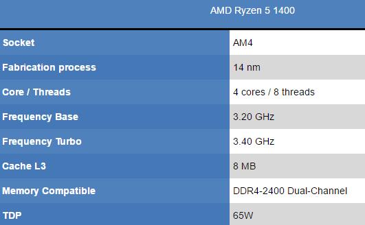 AMD Ryzen 5 1400评测