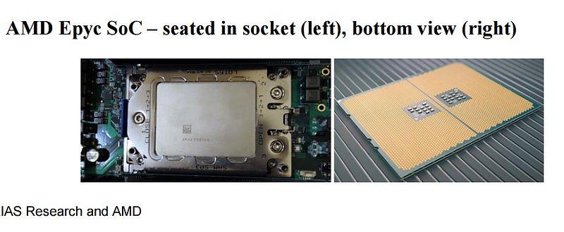 AMD Epyc 单路服务器 白皮书