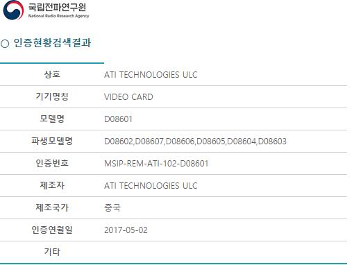 新的AMD显卡在韩国通过验证
