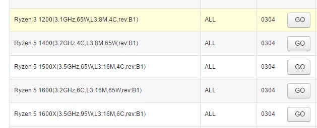 Ryzen 3 1200规格:3.1-3.6GHz,4C/4T,8MB L3,B1步进