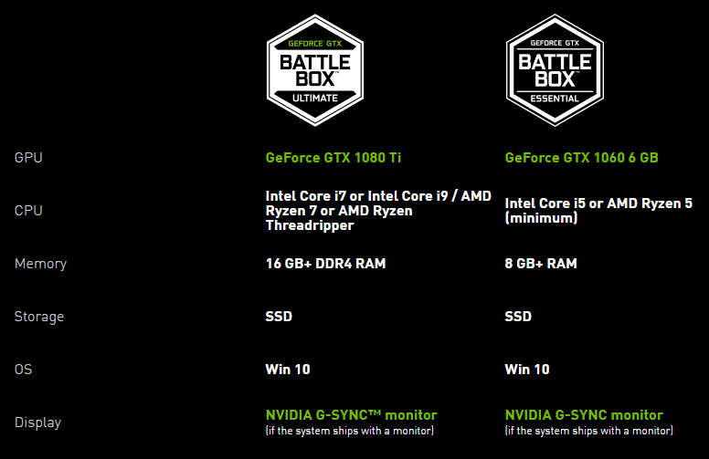 NVIDIA GeForce GTX Battlebox加入Threadripper和i9处理器