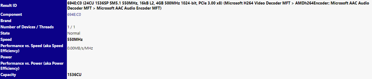 "Intel用AMD集显? - 只是MCM,代号""Palo Alto"""