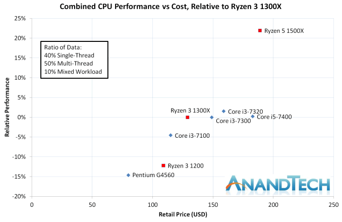 combined_cpu2_575px.png