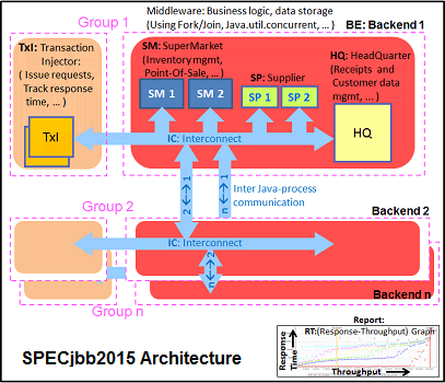 jbb2015_arch_575px.png