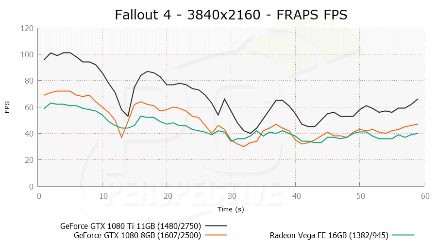Fallout4_3840x2160_FRAPSFPS.png