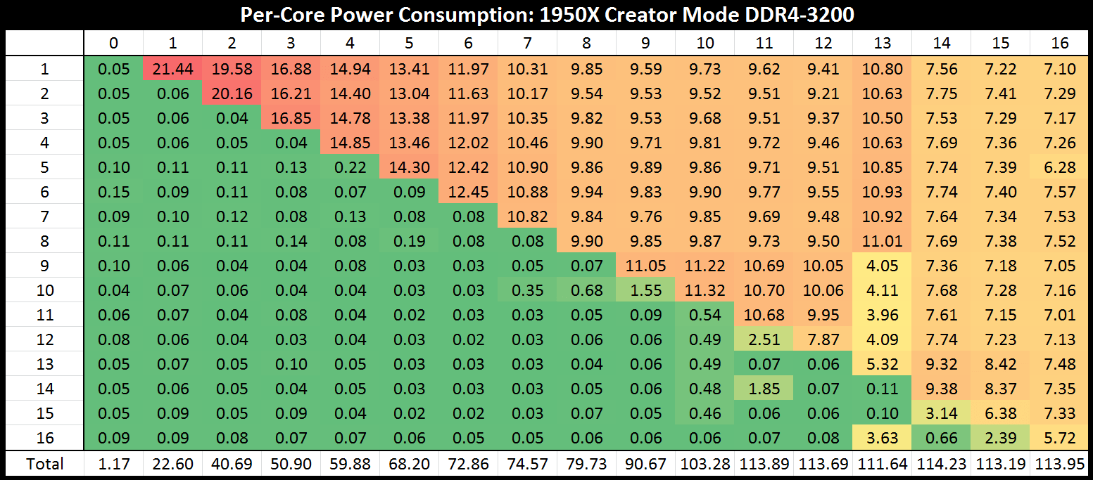 4_-_power_1950x-3200.png
