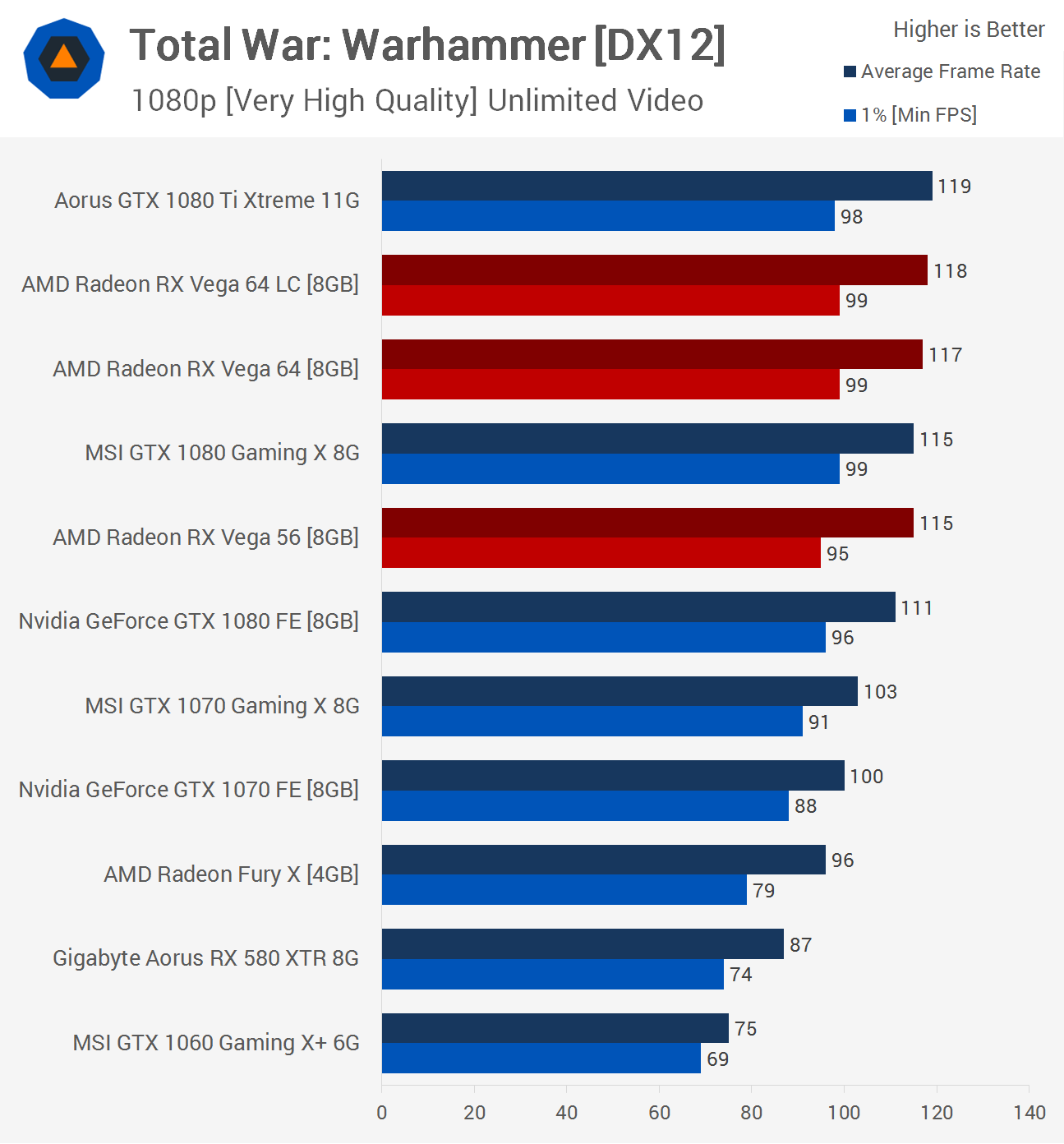 Warhammer_1080p.png