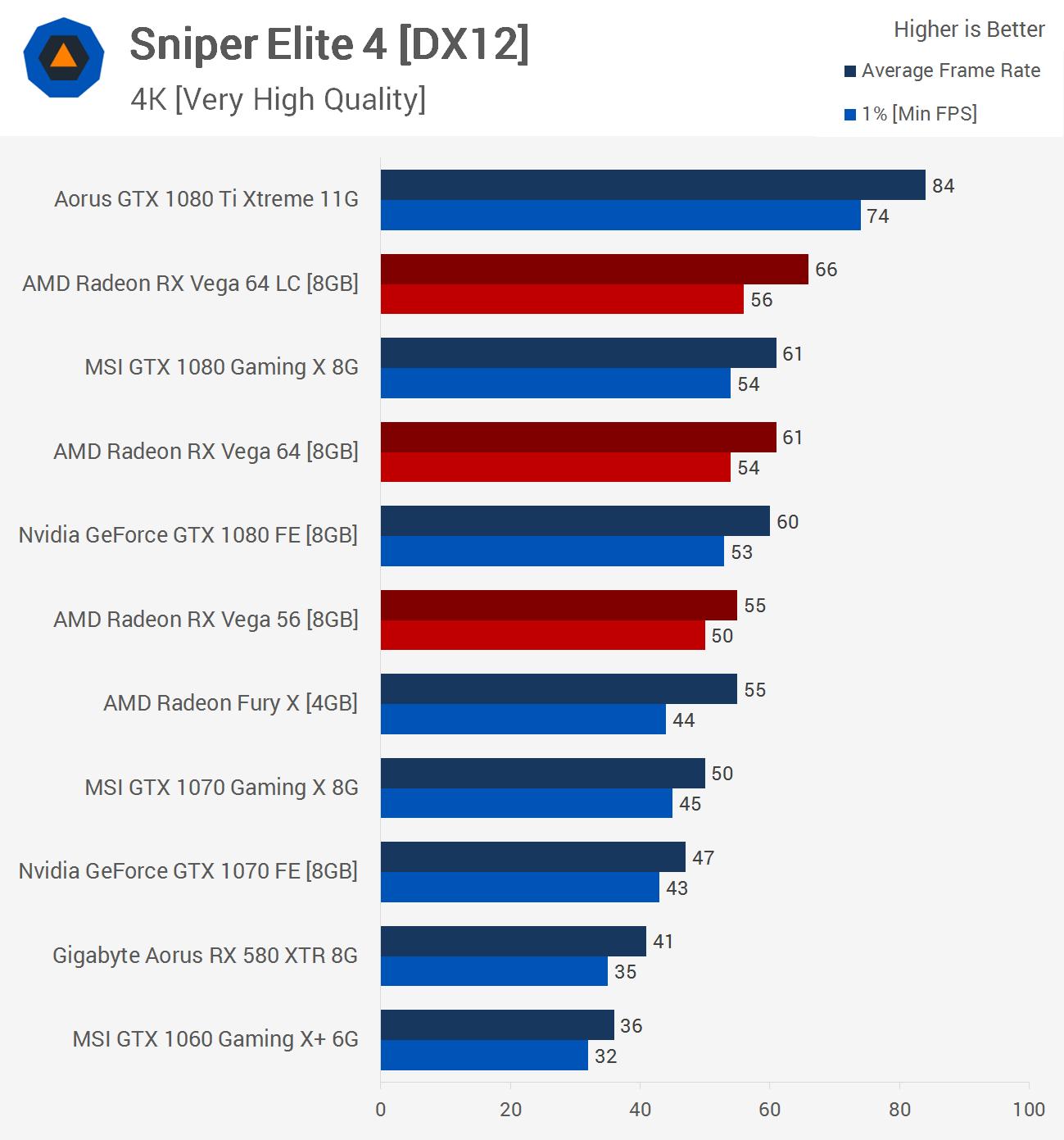 Sniper_4K.png