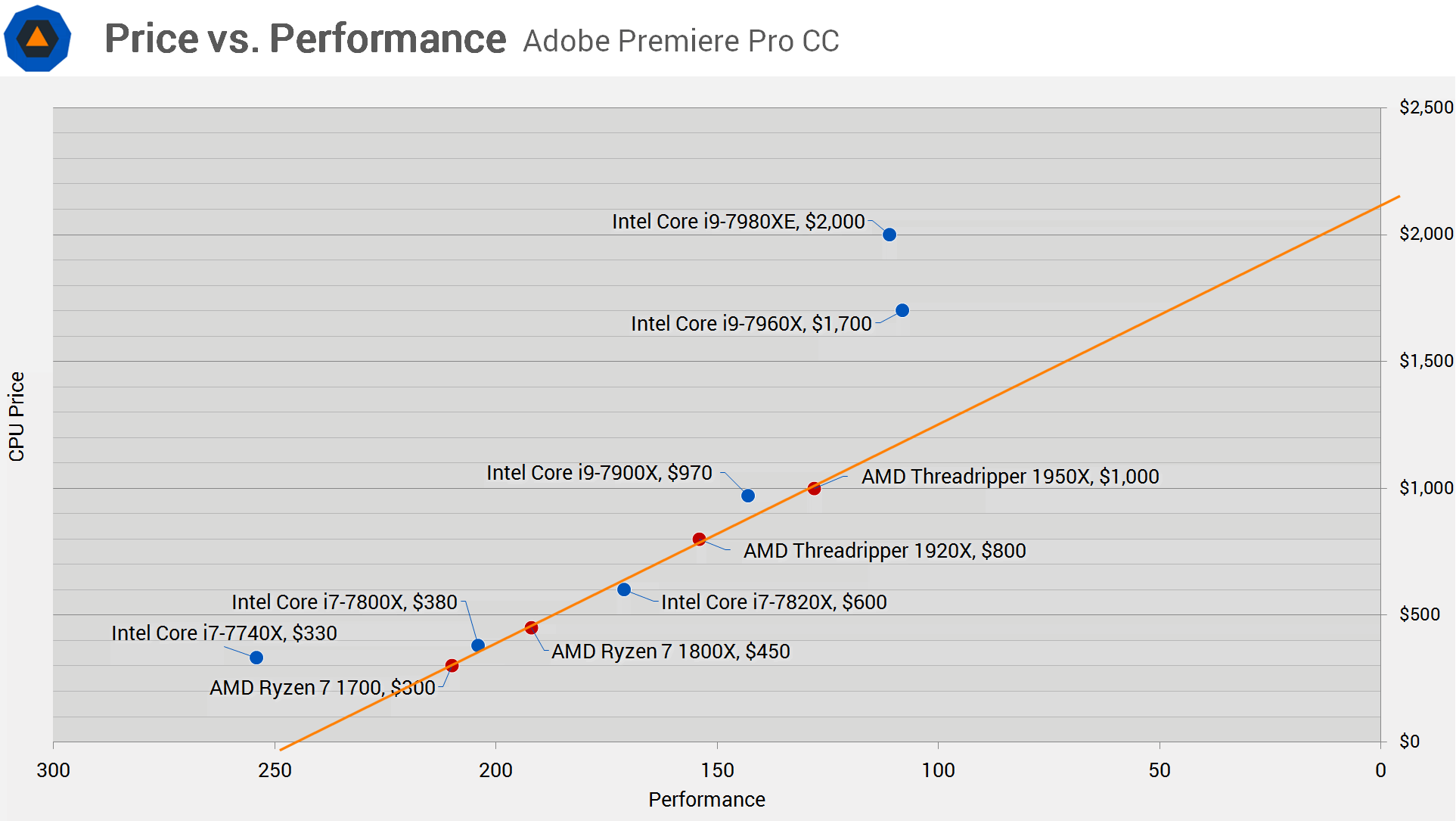 PricevPerf2.png