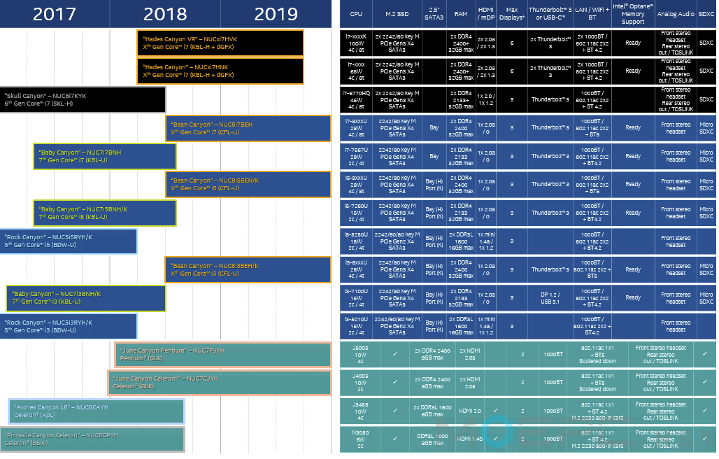 Intel-NUC-Roadmap-2018-2019 (1).png