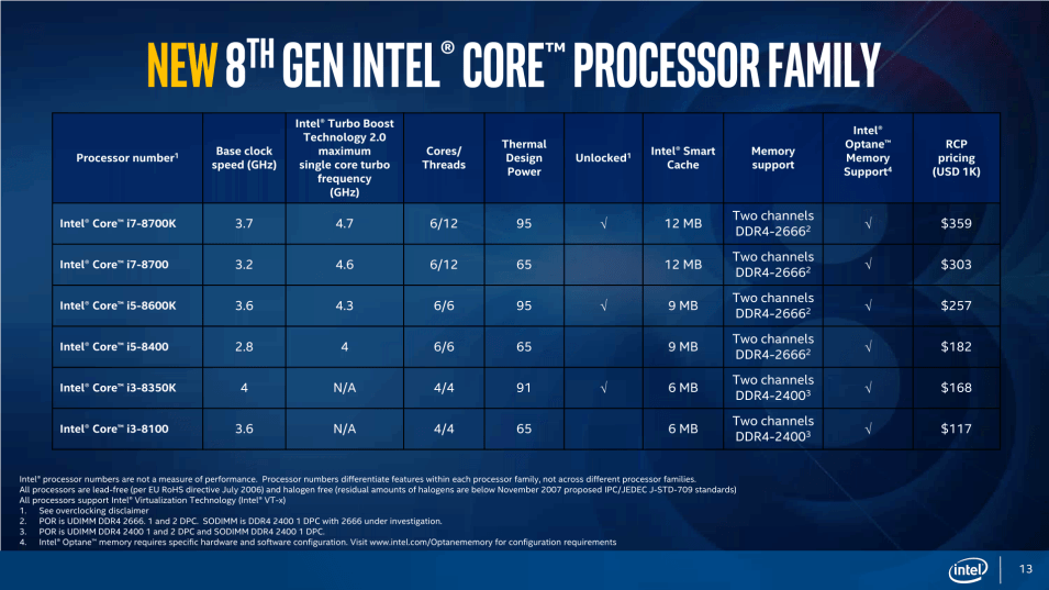 8th-gen-intel-core-overview_13_575px.png