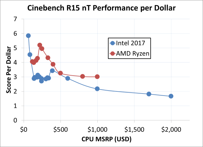 cinebench_ppd_575px.png