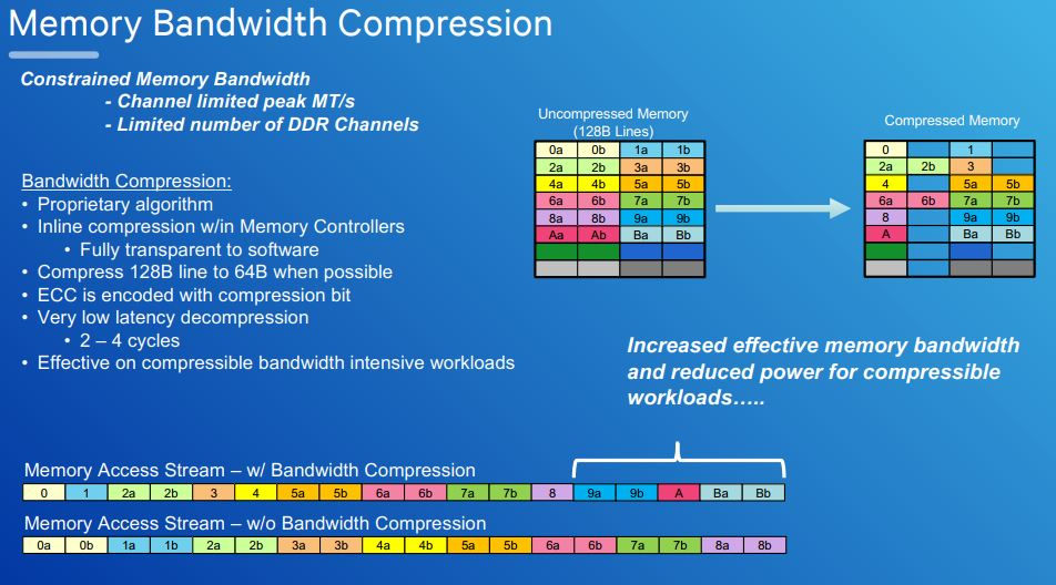 Qualcomm-Centriq-2400-Memory-Bandwidth-Compression.jpg