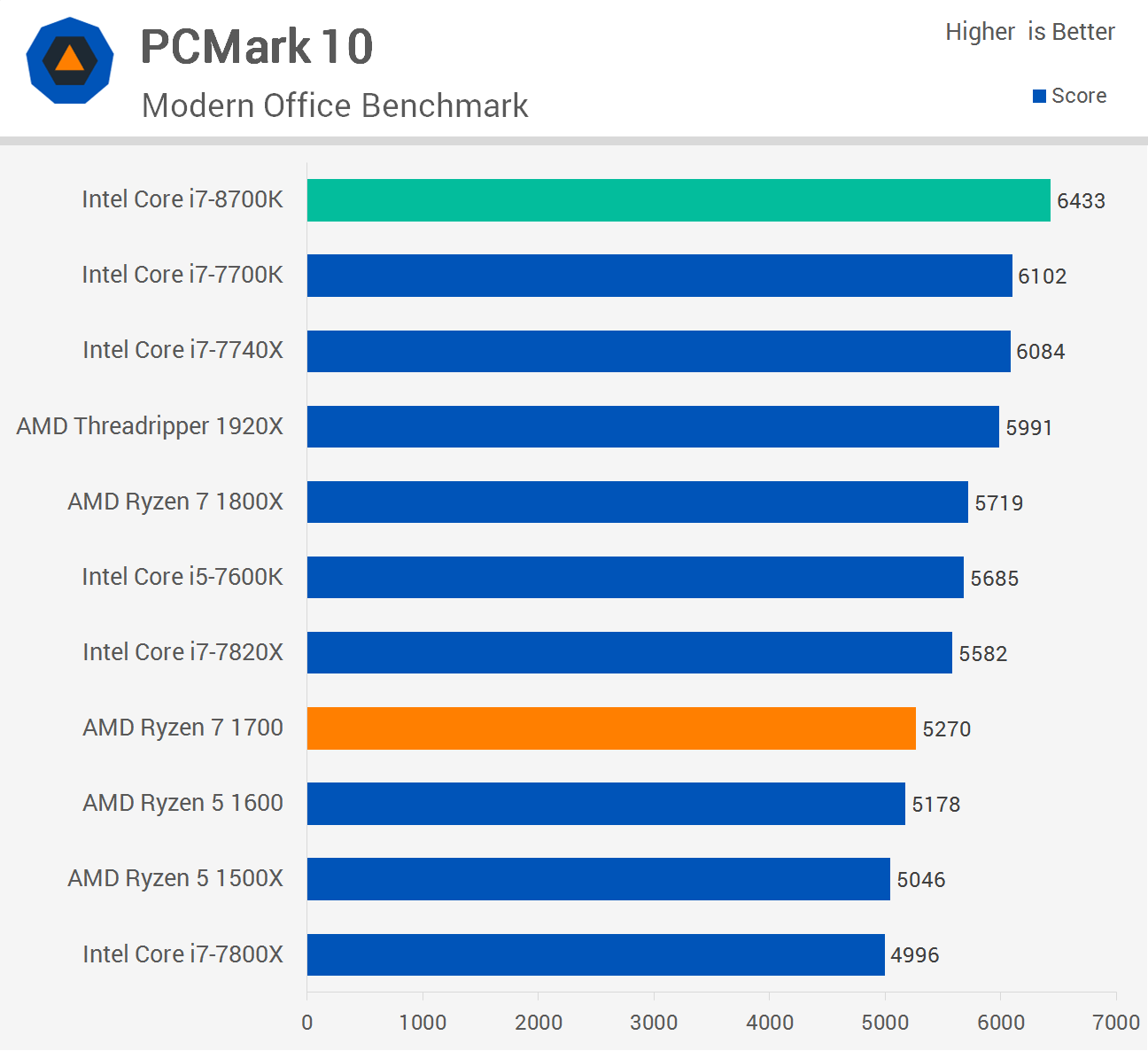 PCMark.png