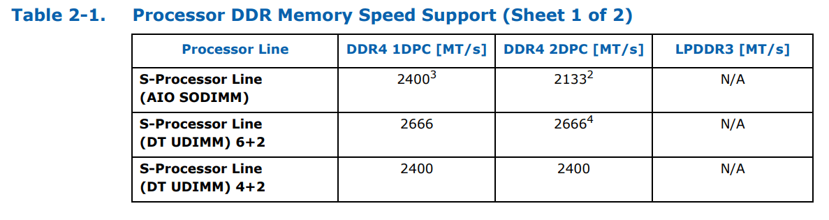 ddr4_support.png