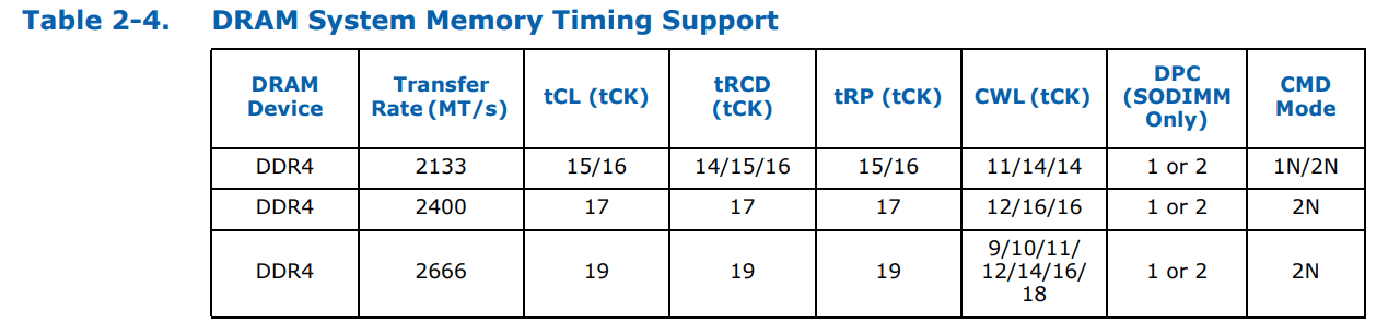 ddr4_timing_support.png