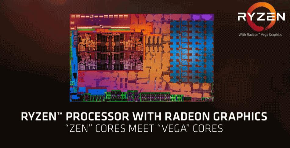 65W高性能Ryzen 2000G移动版:Vega 11 GPU + 35W版本;以及Ryzen 3 Mobile 【Rumor】