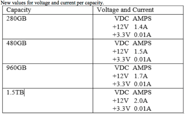 optane-voltages_575px.png