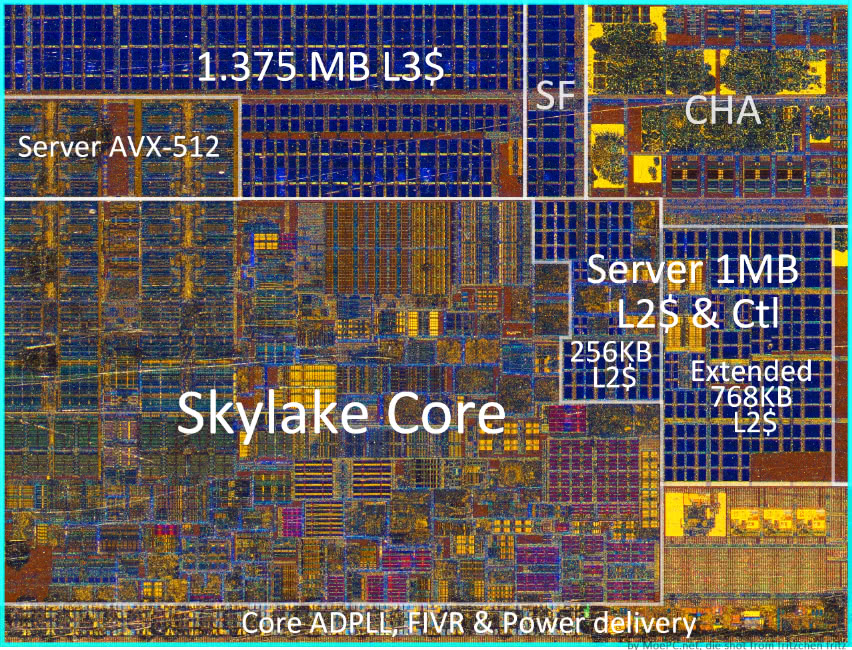 Intel Skylake-SP【ISSCC 2018】