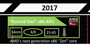 "AMD Ryzen Embedded V1000 嵌入式APU,代号""Great Horned Owl"""