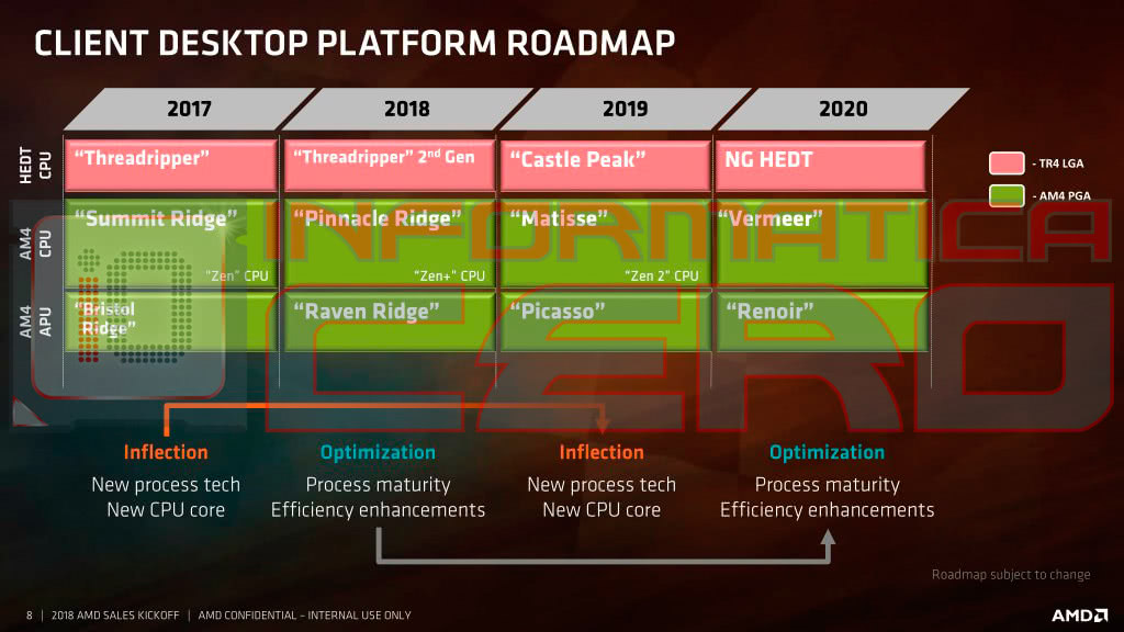 roadmap-AMD.jpg
