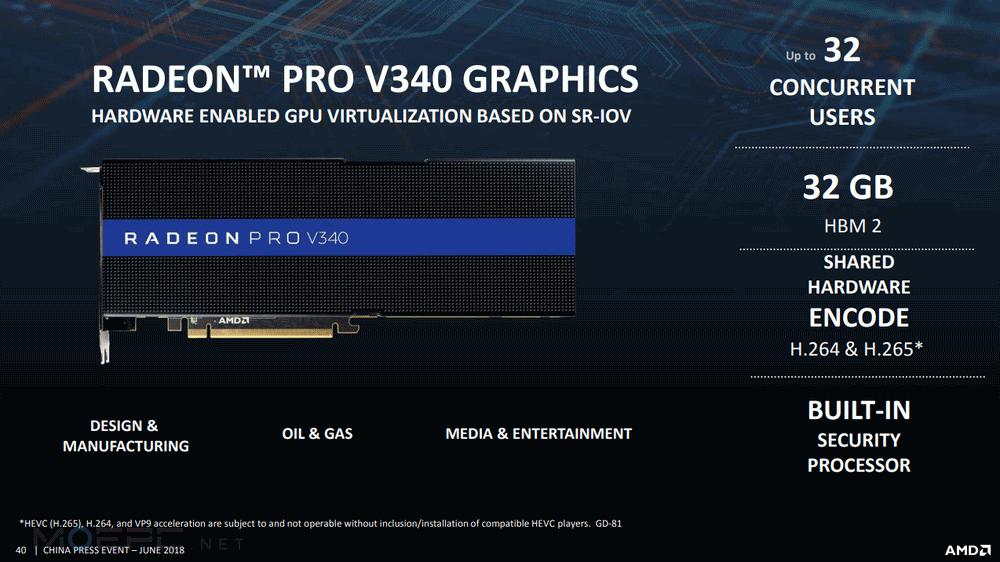 Radeon Pro V340为双芯 Vega10 GLXT,并非Vega20